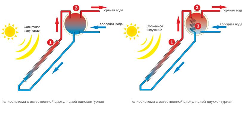 Теплообменники с естественной циркуляцией Кожухотрубный теплообменник Alfa Laval ViscoLine VLM 21x14/102-6 Ачинск