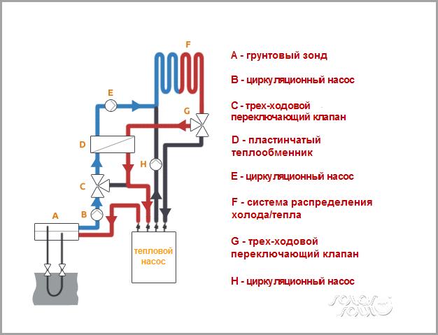 Схема реализации пассивного