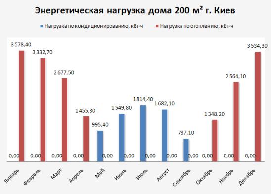 график-энергопотребления