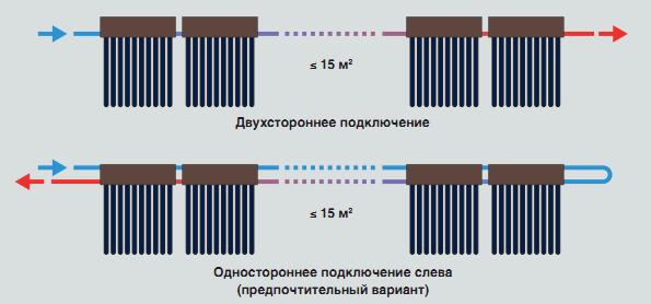 подключение вакуумных коллекторов последовательно