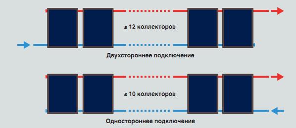 подключение плоских коллекторов последовательно