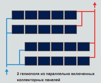 смешанное подключение солнечных коллекторов