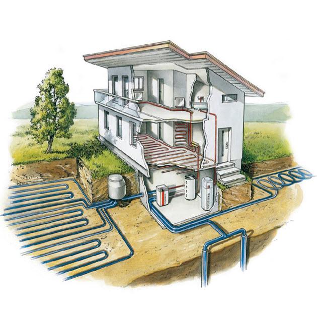 Грунтовые теплообменники для геотермального теплового насоса