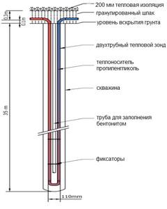 Теплообменник тепловой насос Кожухотрубный жидкостный ресивер ONDA RL 520 Озёрск