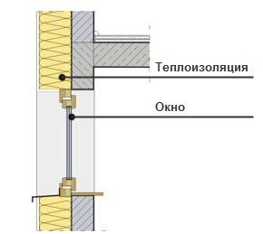 Теплоизоляция окон в пассивном доме