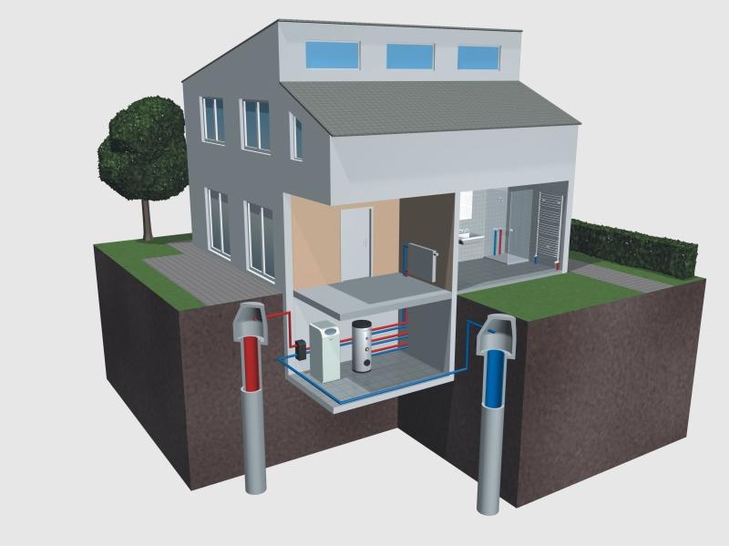 Скважины для водяных тепловых насосов