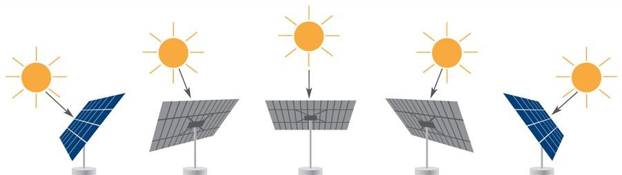 Трекерная система слижения за солнцем