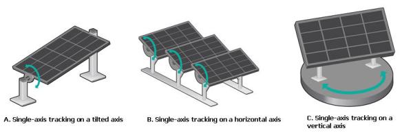 solar-tracker-single-axis-a-resized-600