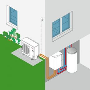 Типы тепловых насосов воздух/вода. Преимущества и недостатки