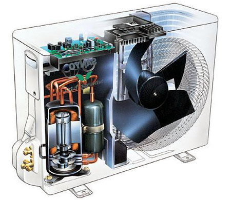 Компрессоры для тепловых насосов