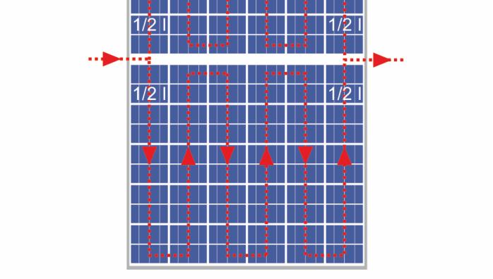 Солнечные батареи с половинчатыми фотоэлементами Hulf Cut